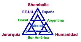 El Trabajo de la Jerarquía en Iberoamérica